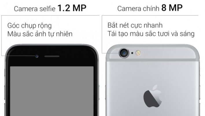 iPhone 6 Plus Giá Rẻ Đà Nẵng